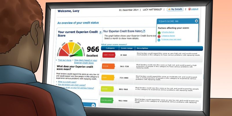 Does a Vehicle Lease Show on Your Credit Report
